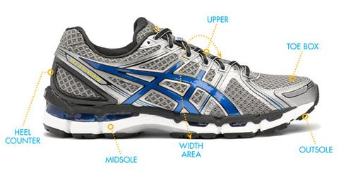 Anatomy of Running Shoes